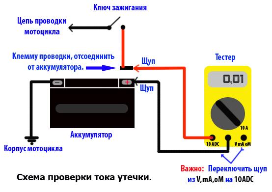 Как проверить автомобильный аккумулятор в домашних условиях